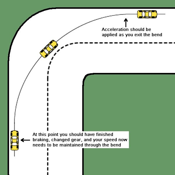 How to Drive Through Bends Safely